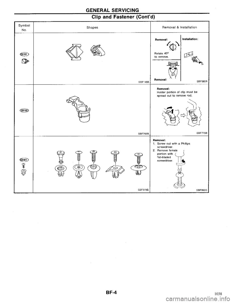 NISSAN MAXIMA 1994 A32 / 4.G Body Workshop Manual, Page 4