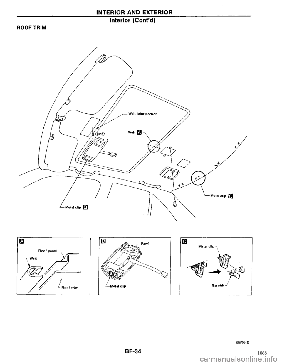 NISSAN MAXIMA 1994 A32 / 4.G Body Workshop Manual, Page 34