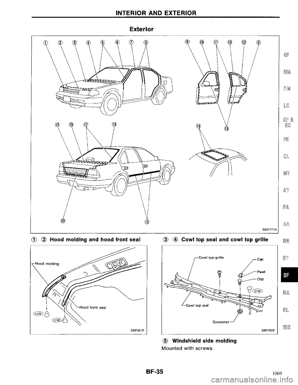 NISSAN MAXIMA 1994 A32 / 4.G Body Workshop Manual, Page 35