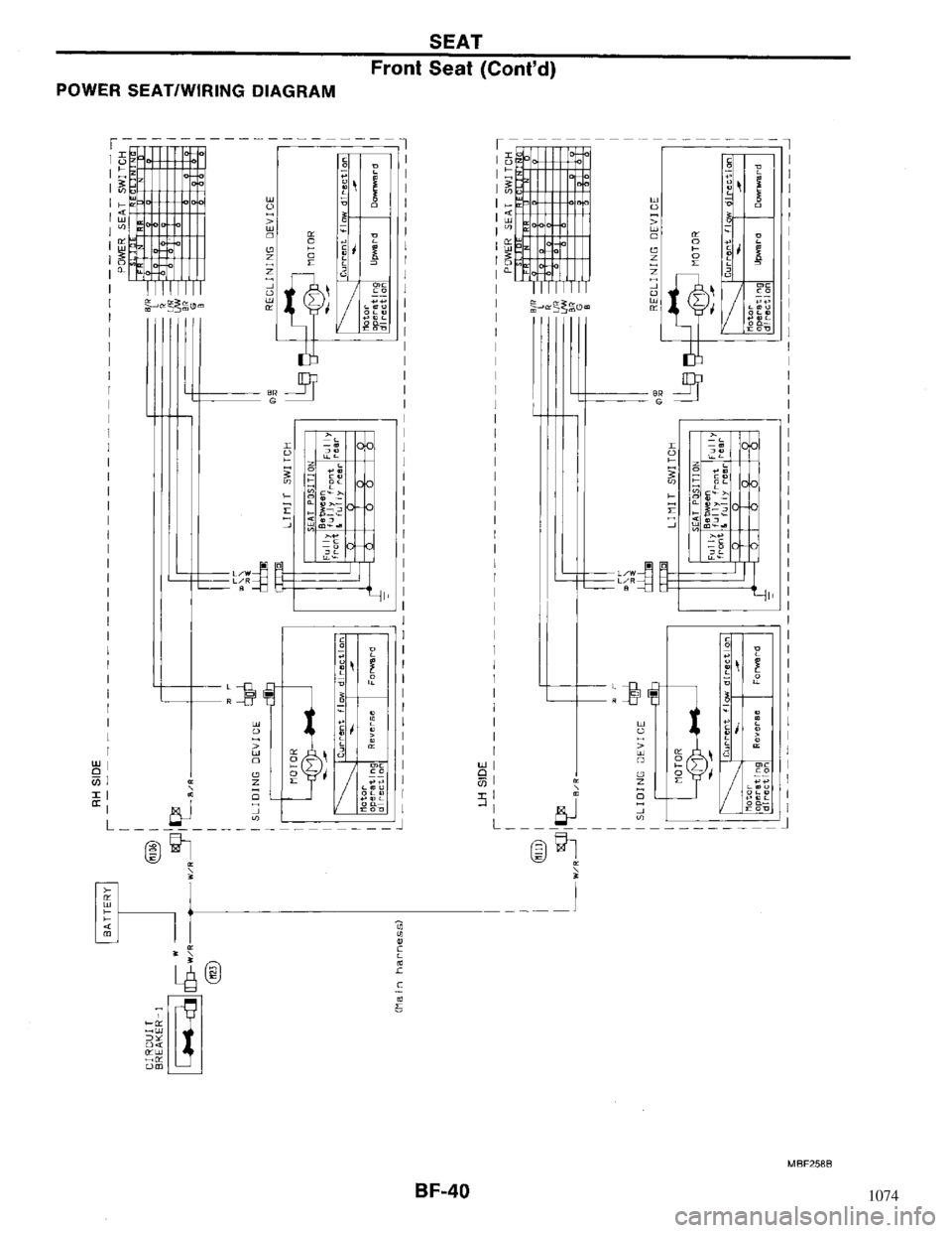 NISSAN MAXIMA 1994 A32 / 4.G Body Workshop Manual, Page 40