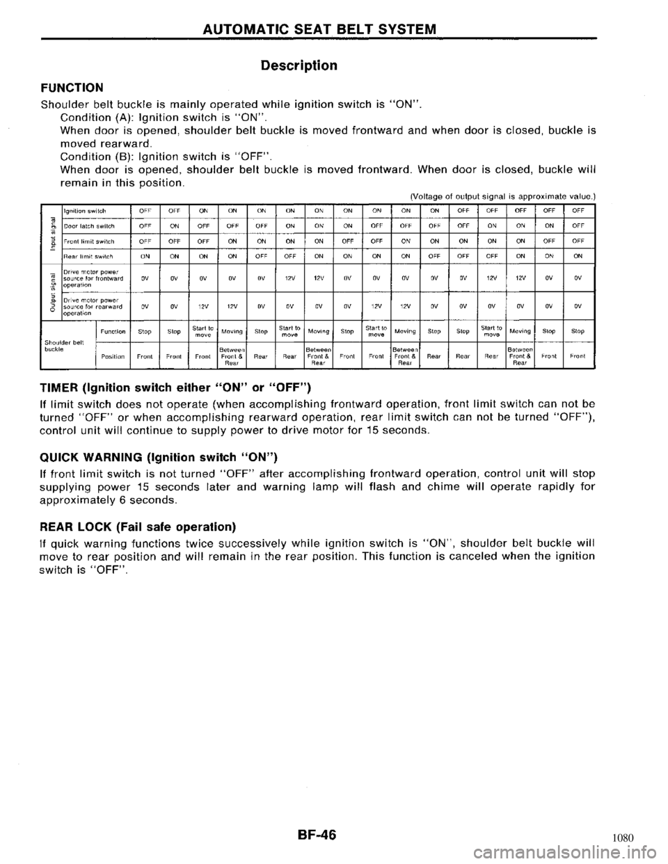 NISSAN MAXIMA 1994 A32 / 4.G Body Workshop Manual, Page 46