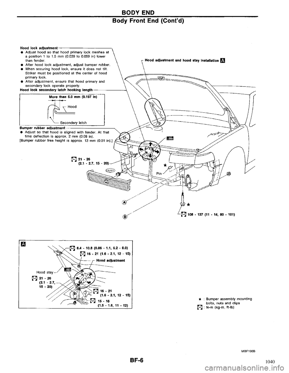 NISSAN MAXIMA 1994 A32 / 4.G Body Workshop Manual, Page 6