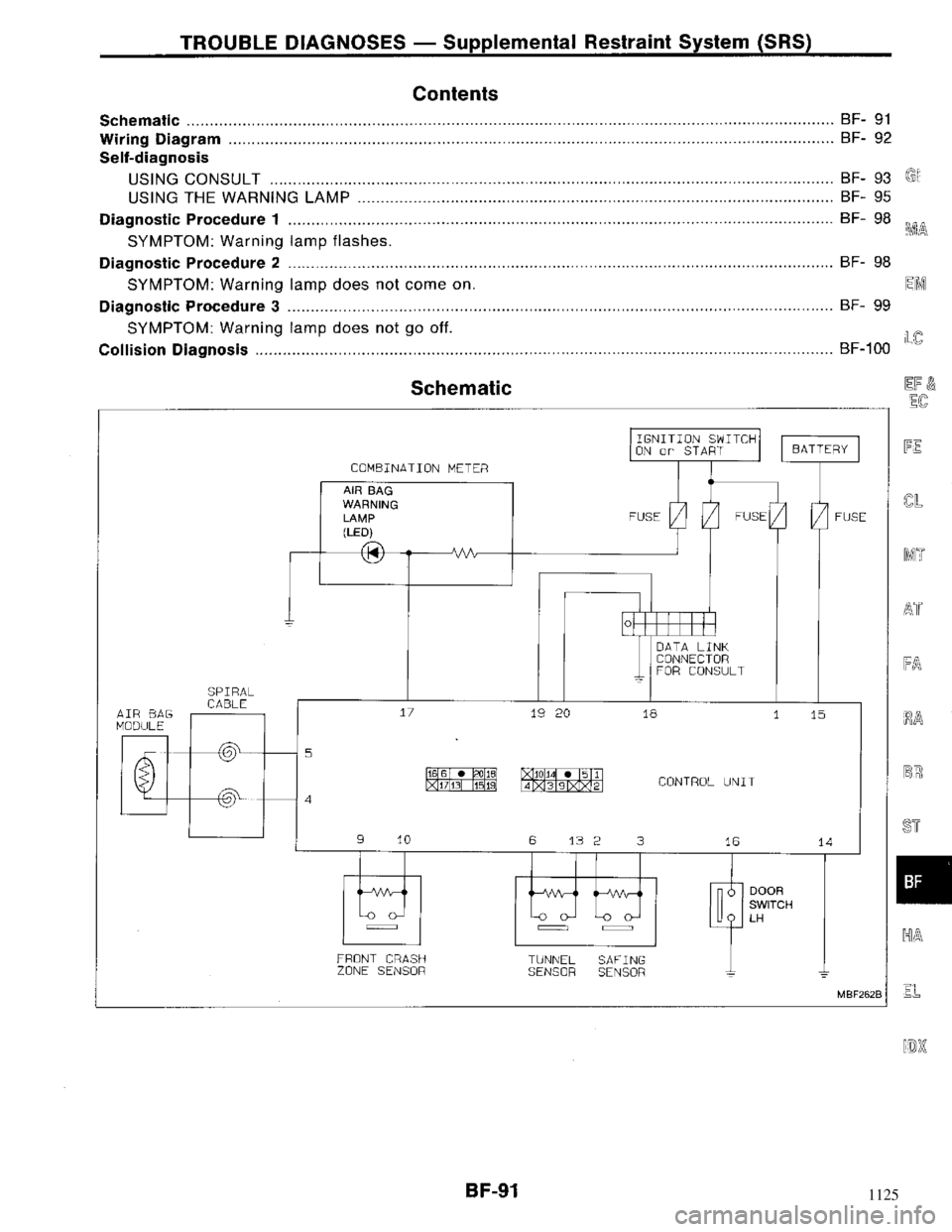 NISSAN MAXIMA 1994 A32 / 4.G Body Workshop Manual, Page 91