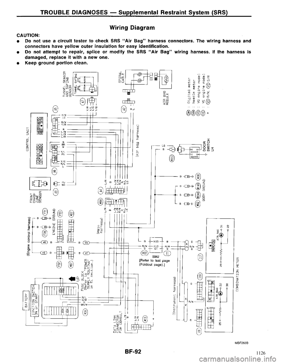 NISSAN MAXIMA 1994 A32 / 4.G Body Workshop Manual, Page 92