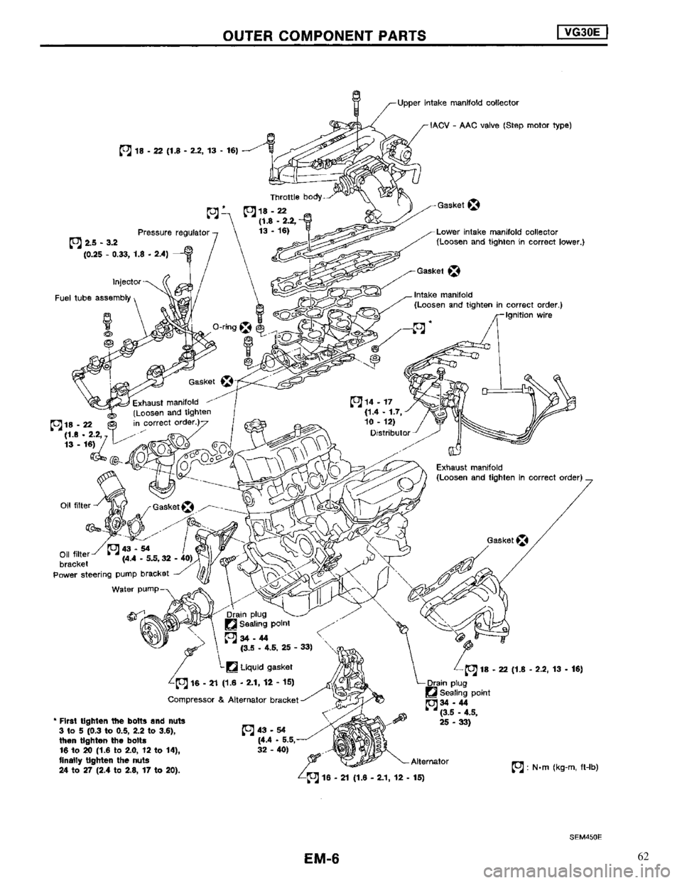 Nissan Maxima 1994 A32 4 G Engine Mechanical Workshop Manual 103 Pages