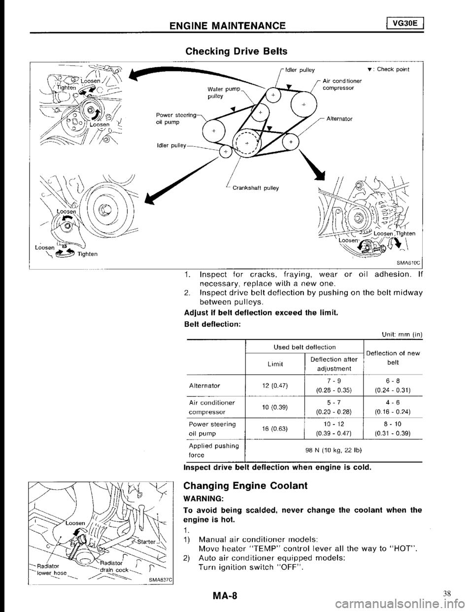 Nissan Maxima 1994 A32 4g Idler Pulley Diagram