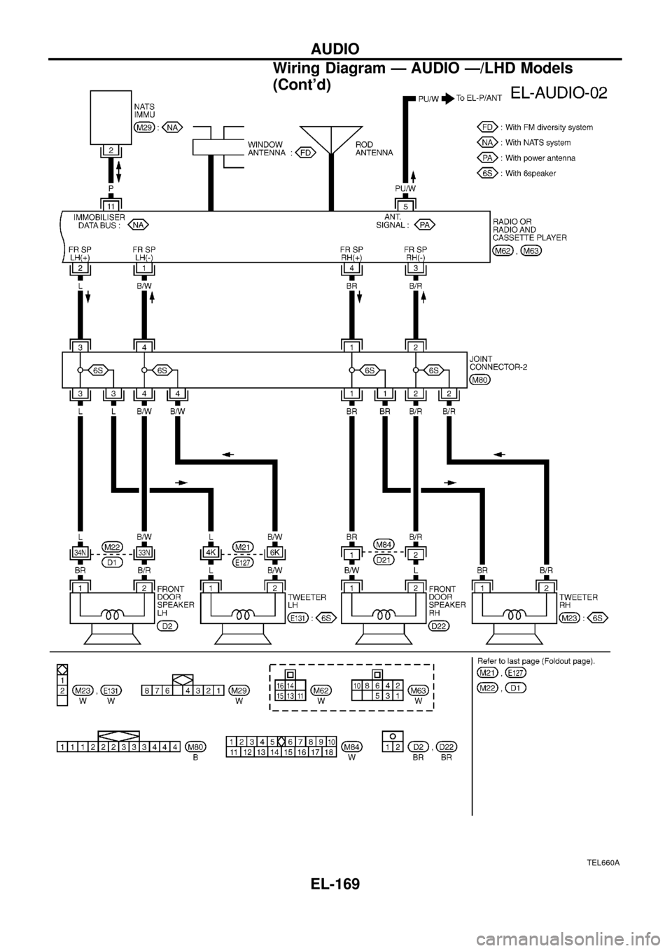 Nissan Patrol 1998 Y61 5g Electrical System Workshop Manual Pa Speaker Wiring Diagram G