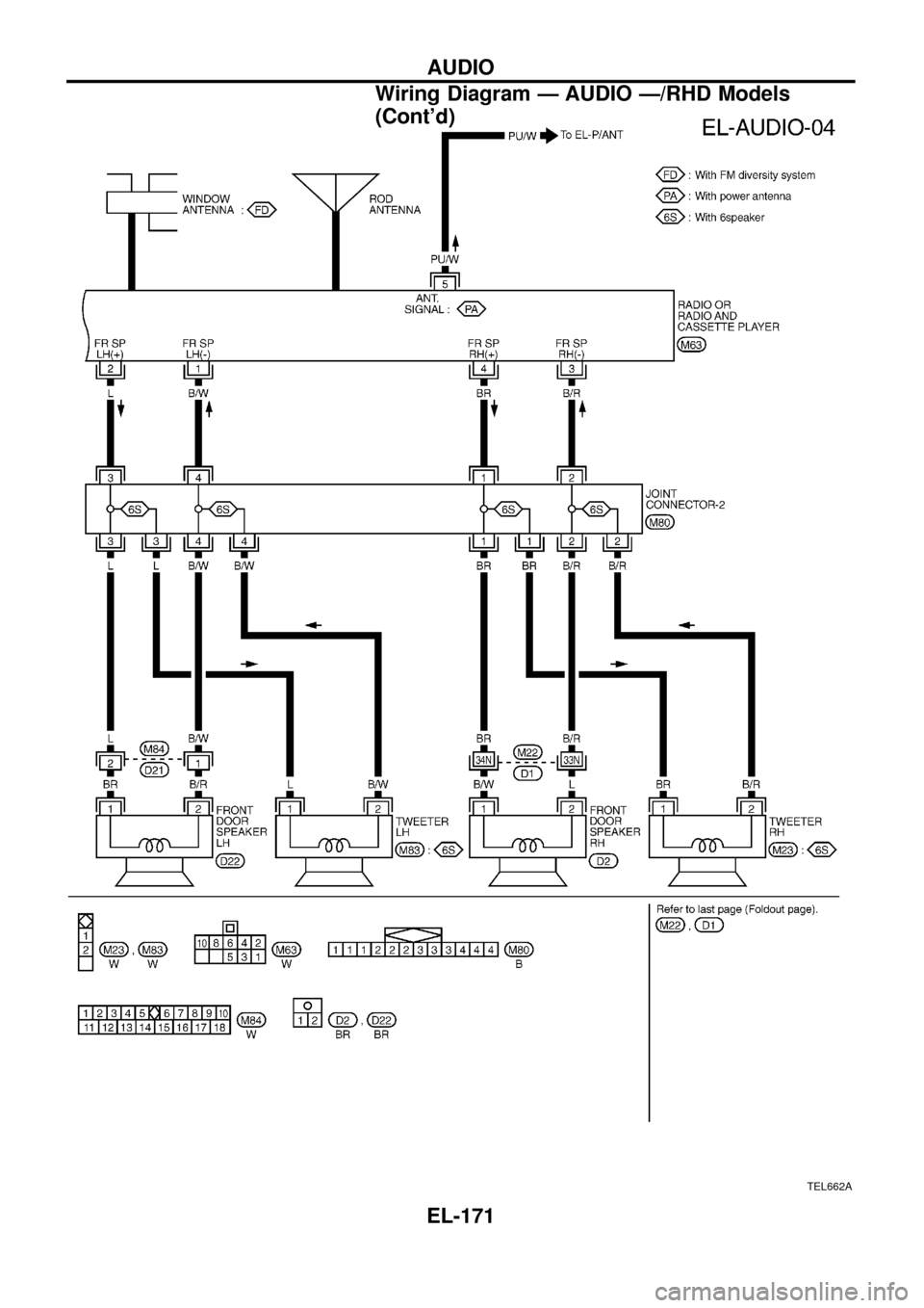 Nissan Patrol Zd30 Engine Wiring Diagram