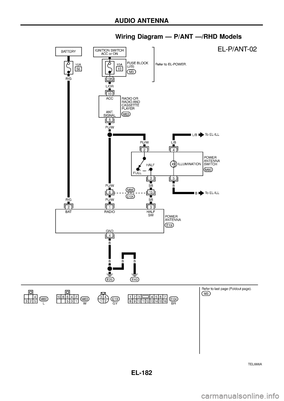Nissan Patrol 1998 Y61    5 G Electrical System Workshop