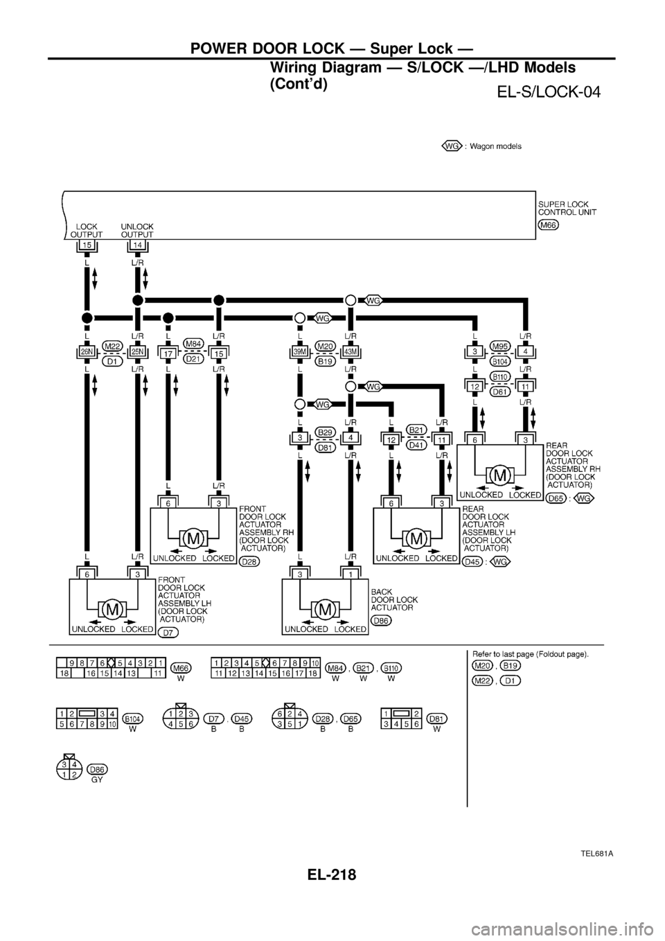 Diagram  Nissan Patrol Wiring Diagram Y61 Full Version Hd Quality Diagram Y61
