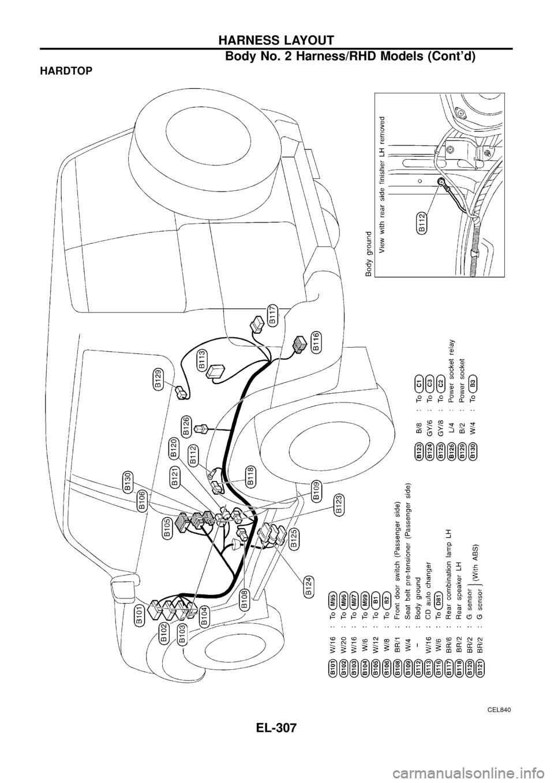 Nissan Patrol 1998 Y61 5g Electrical System Workshop Manual Fog Light Relay Wiring Diagram R5 Super 5