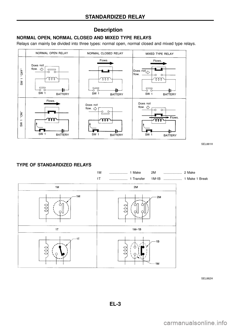 Nissan Patrol 1998 Y61 5g Electrical System Workshop Manual Battery Diagram