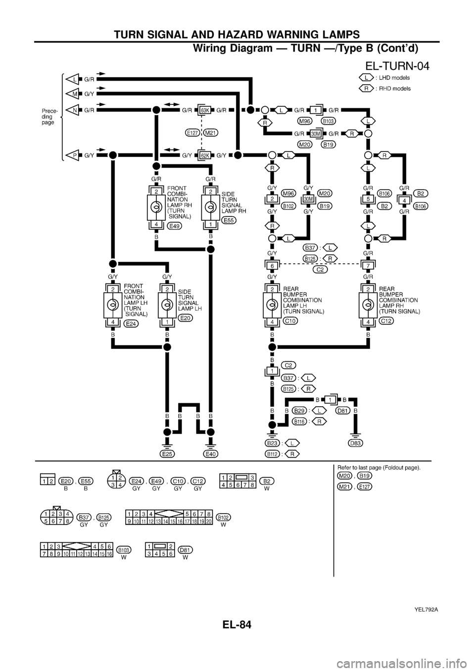 Warning Nissan Patrol 1998 Y61 5g Electrical System Workshop Manual Wiring Diagrams Page 88