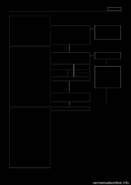 Nissan B13 Fuse Box Diagram Great Design Of Wiring 300zx Iac Valve 2005 Frontier