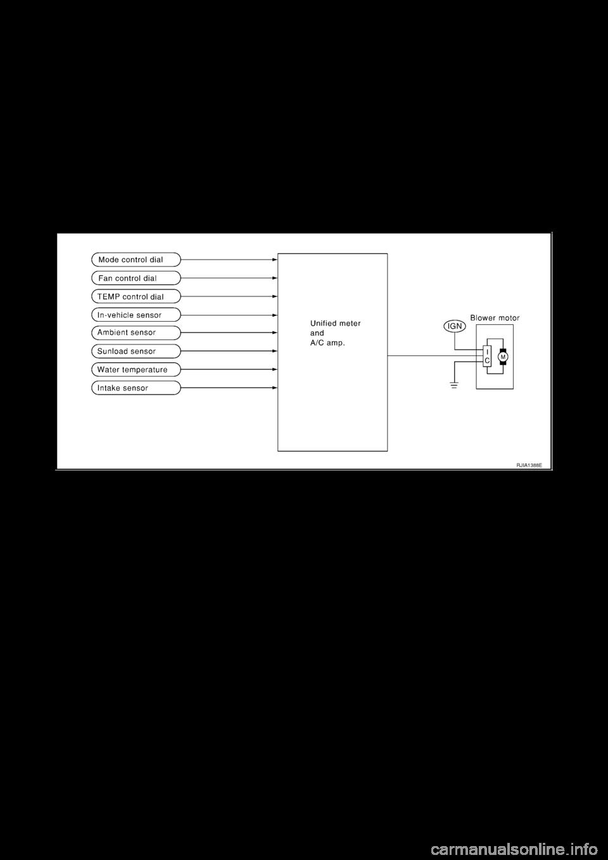 Atc 70 Manual Open Circuit Test Short On Transformer Caroldoey Download Honda Service Array Engine Coolant Nissan 350z 2007 Z33 Automatic Air Conditioner Rh Carmanualsonline Info