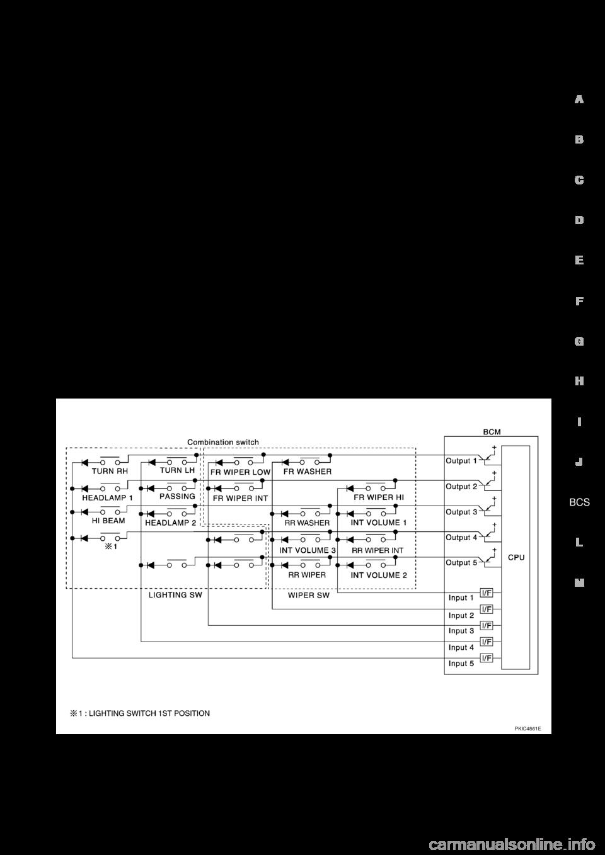 350z bcm module
