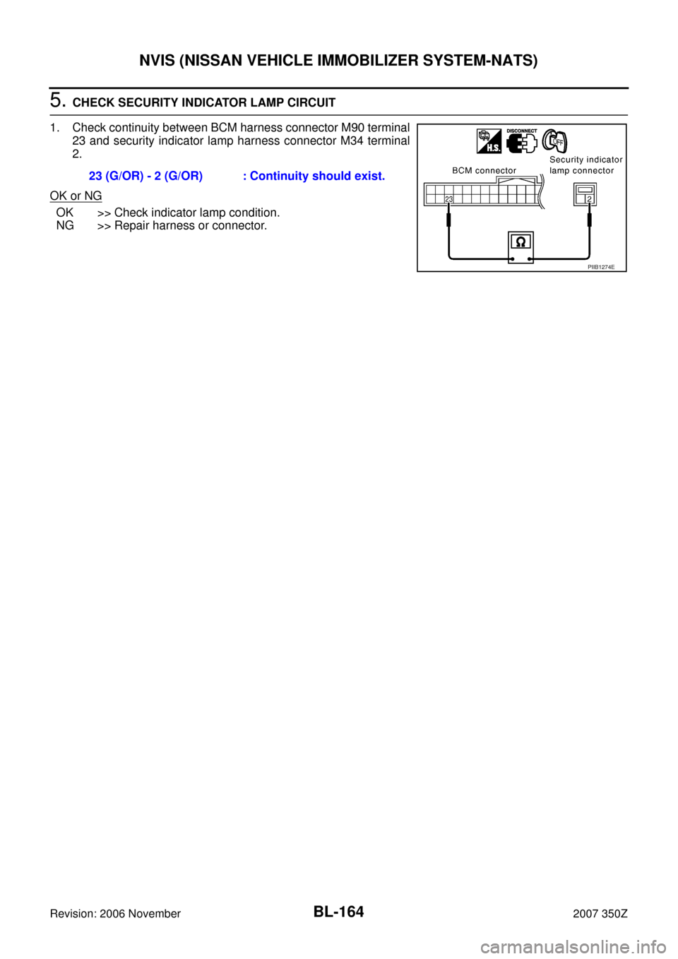 Nissan 350z Immobilizer Diagram Electrical Wiring Diagrams Fuse Box 2007 Z33 Body Lock And Security System Workshop Manual 2004