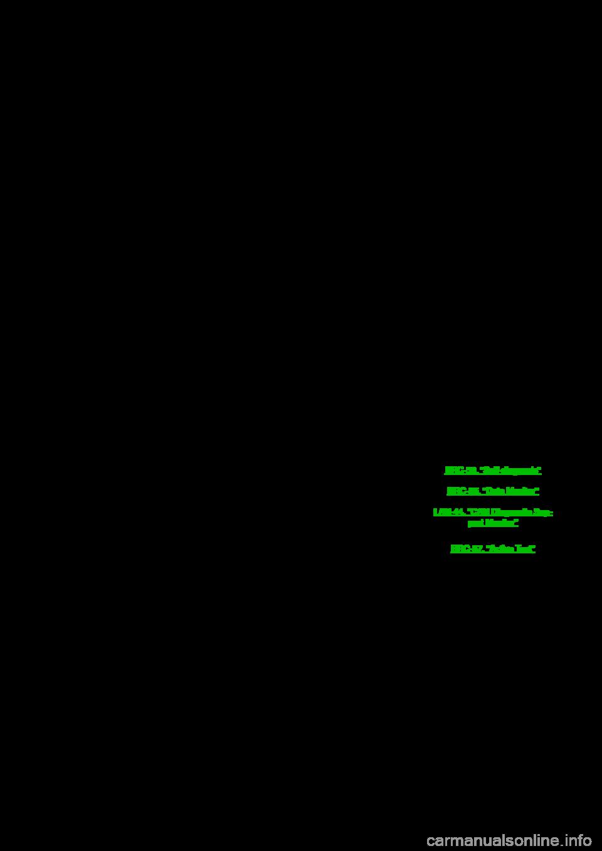 Nissan Rogue Service Manual: C1140 actuator relay system