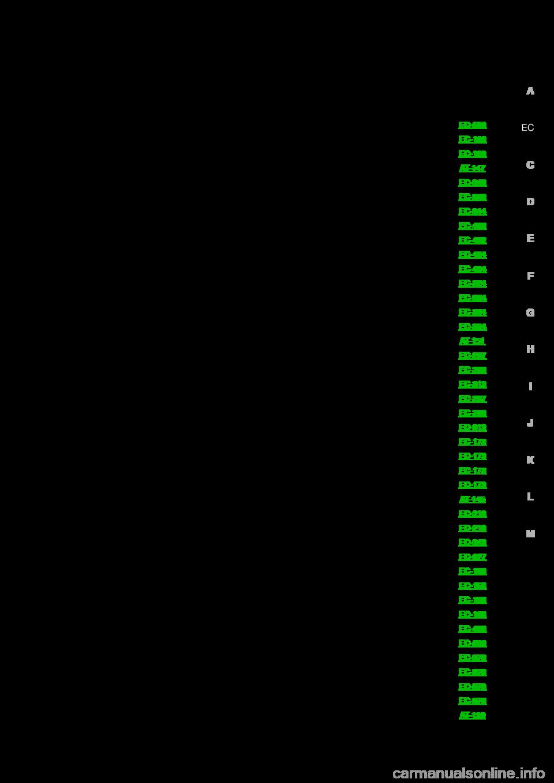 code p1148 nissan sentra 2004