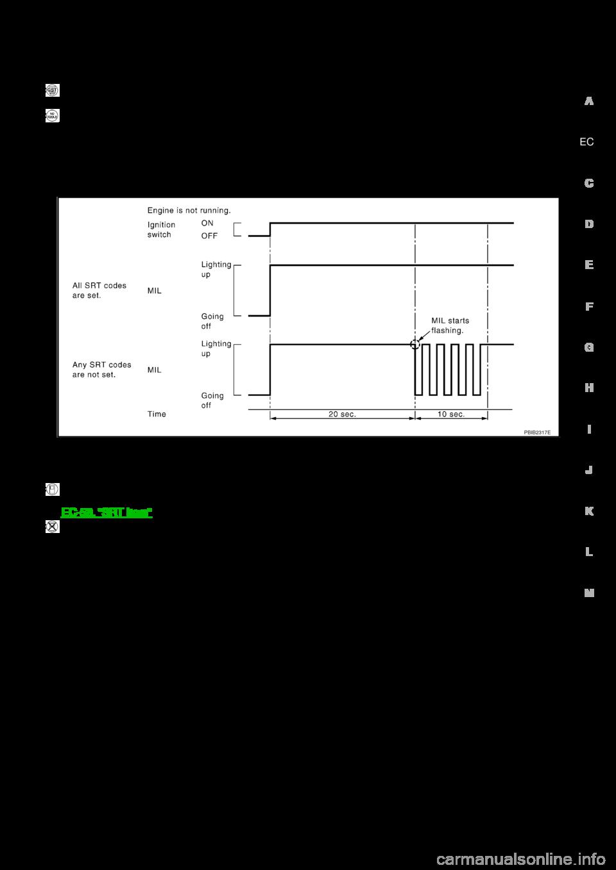 Nissan Sentra Service Manual: B0091 Front side air bag satellite sensor LH