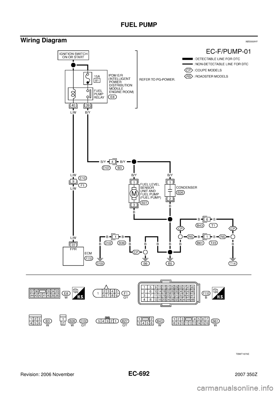 Nissan 350z 2007 Z33 Engine Control Workshop Manual Diagram