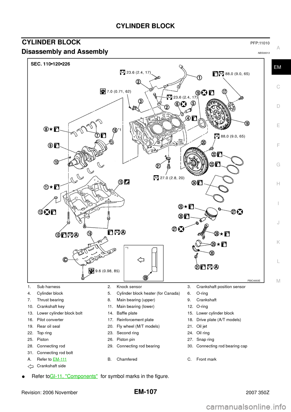 Pilot Bushing Nissan 350z Engine Diagrams Electrical Wiring Diagram 2007 Z33 Mechanical Workshop Manual 2005 Altima