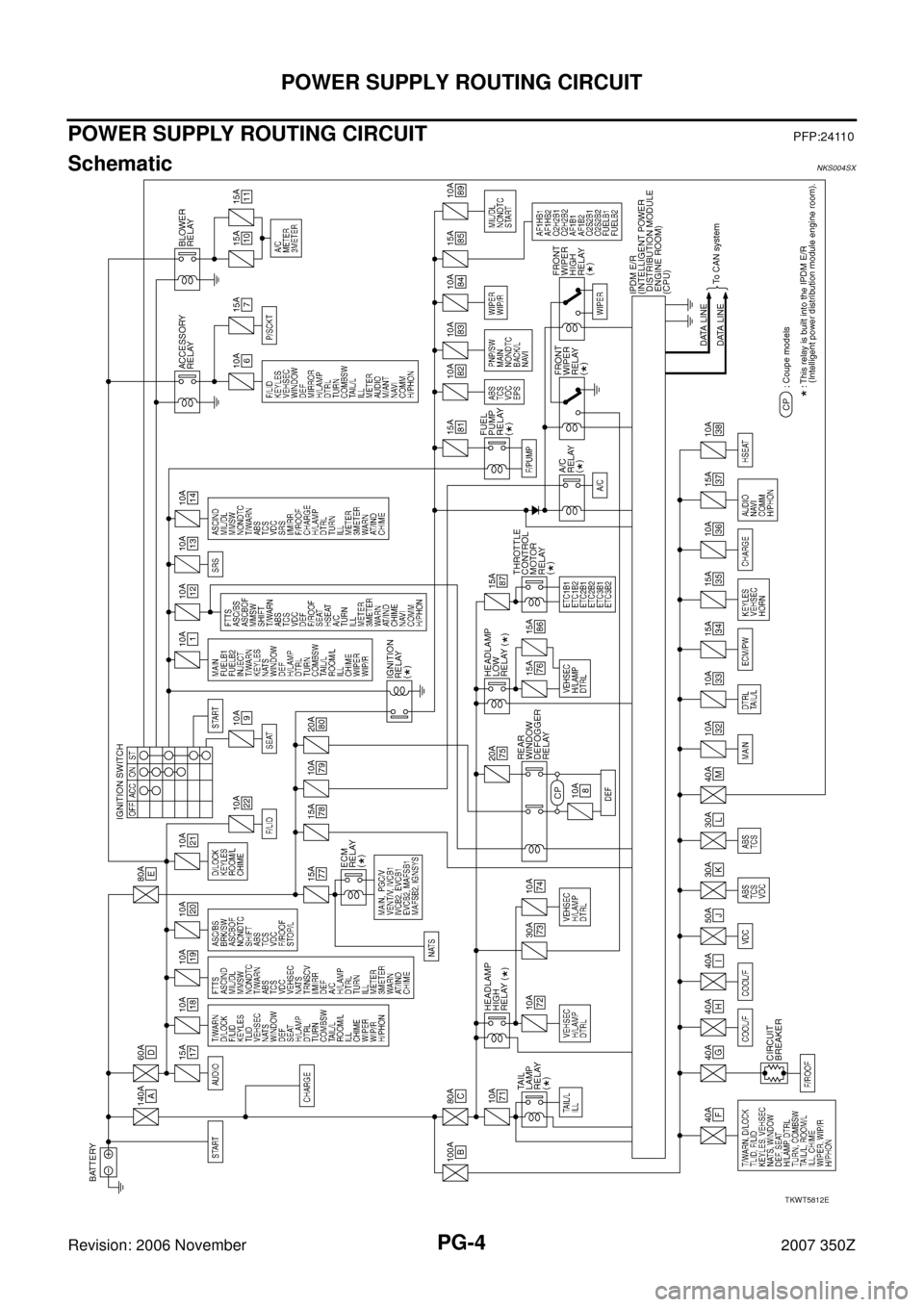 2012 nissan rogue fuse box diagram html