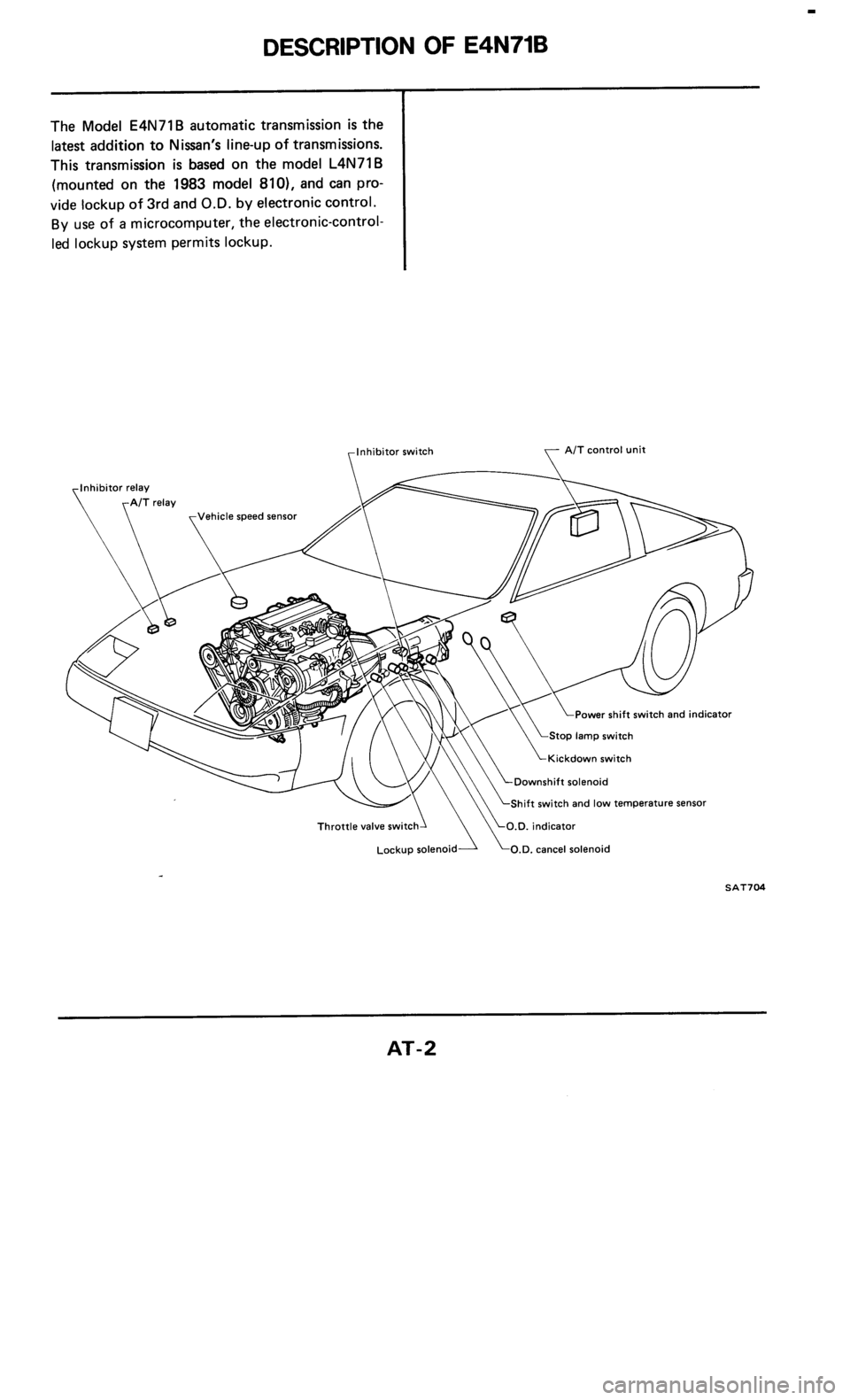 NISSAN 300ZX 1985 Z31 Automatic Transmission Workshop Manual, Page 2