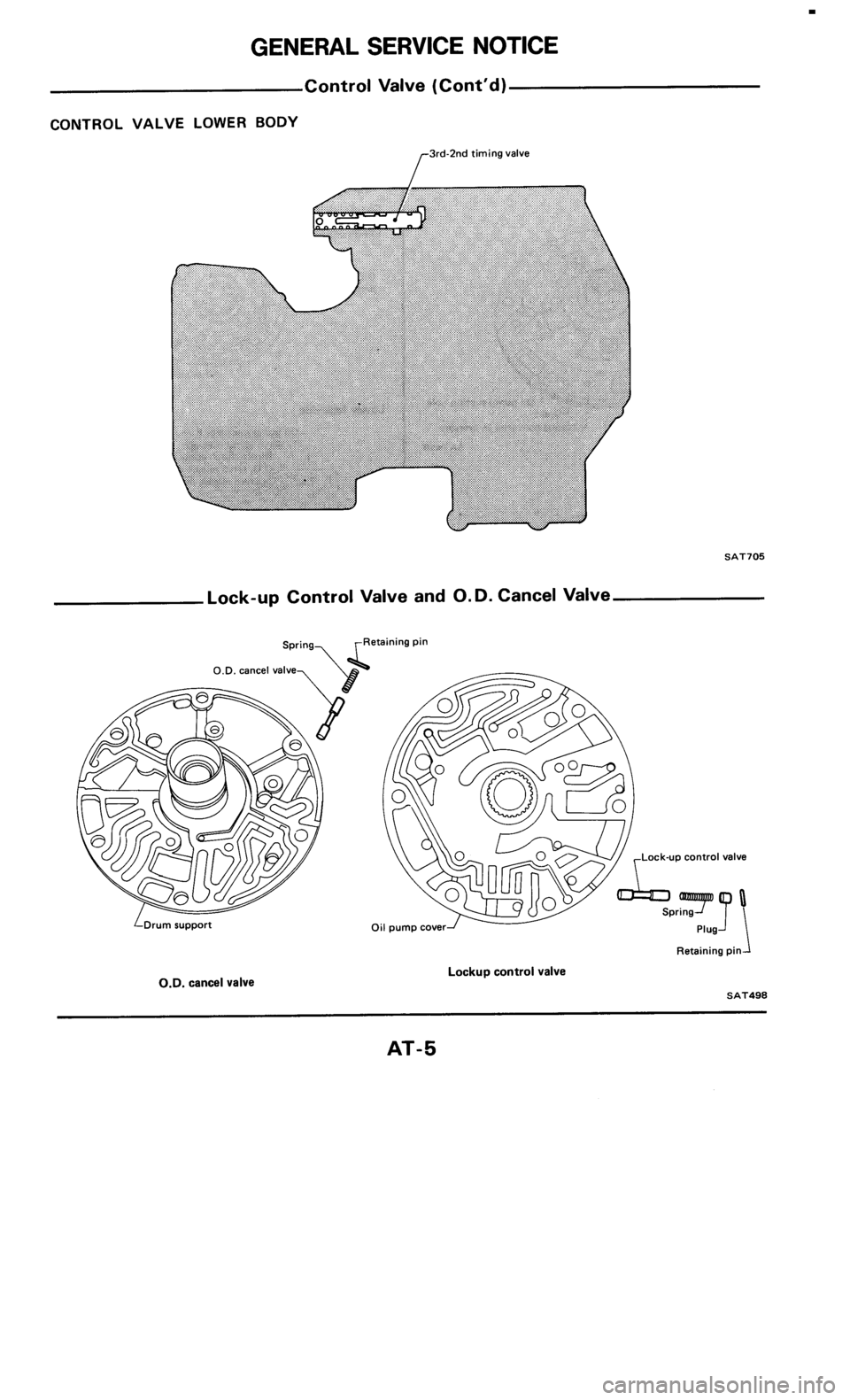 NISSAN 300ZX 1985 Z31 Automatic Transmission Workshop Manual, Page 5