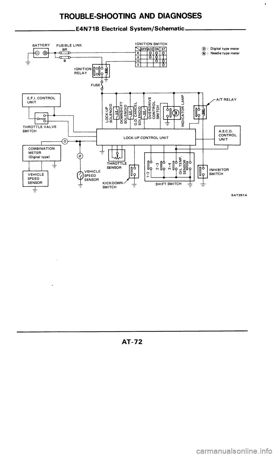 Niedlich 300zx Schaltplan Bilder - Elektrische Schaltplan-Ideen ...