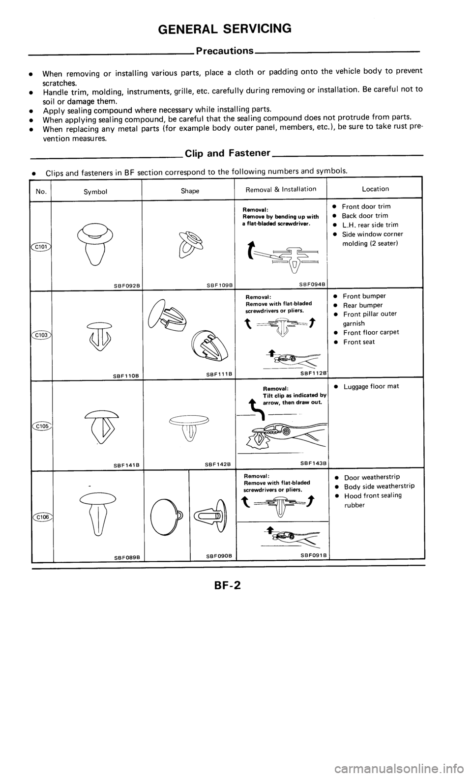 NISSAN 300ZX 1985 Z31 Body Workshop Manual