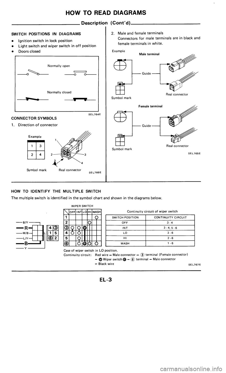 NISSAN 300ZX 1985 Z31 Electrical System Workshop Manual