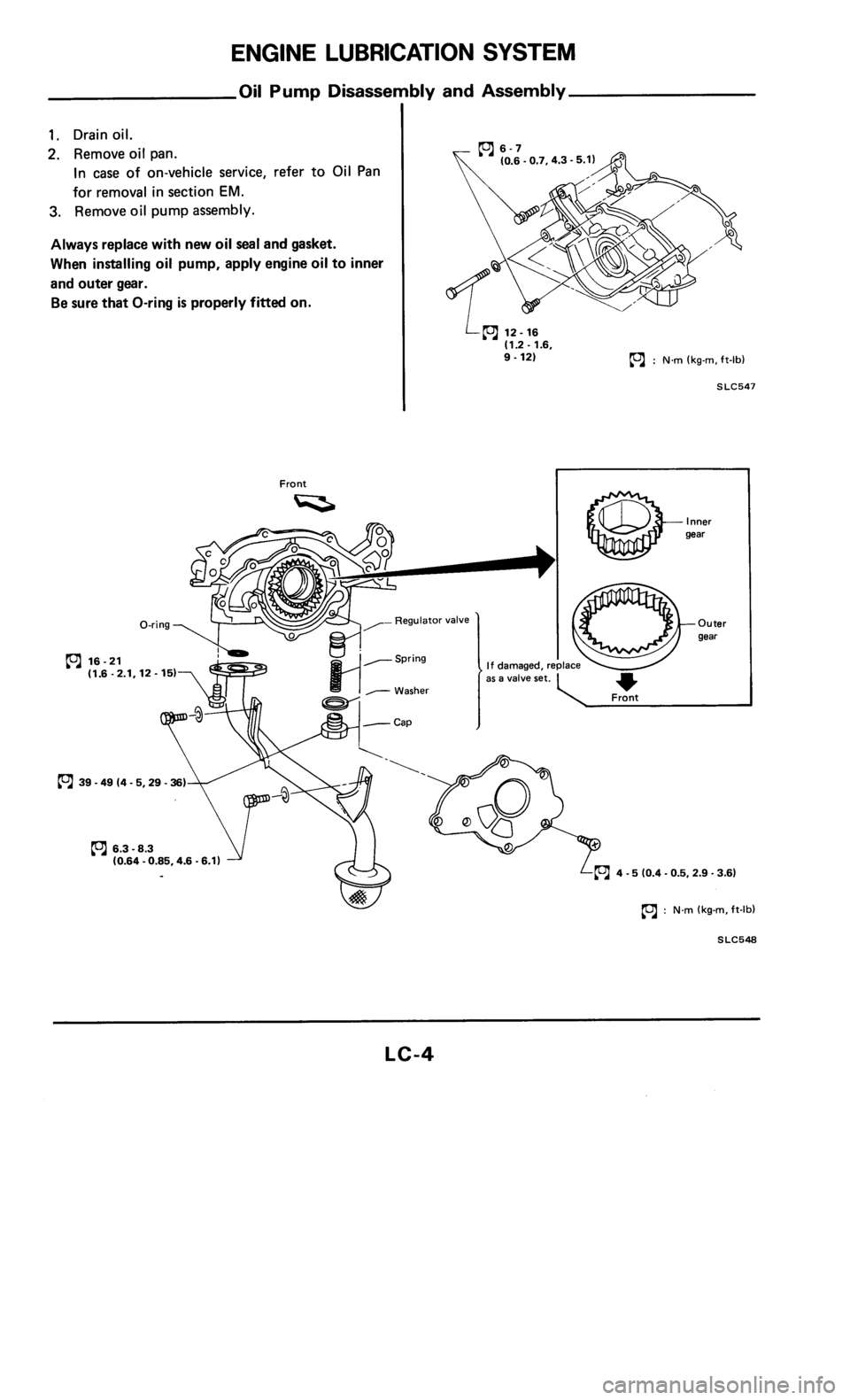 NISSAN 300ZX 1985 Z31 Engine Lubrication And Cooling System Workshop Manual, Page 4