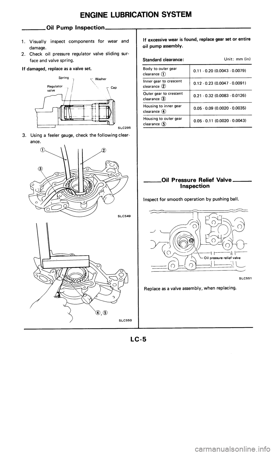 NISSAN 300ZX 1985 Z31 Engine Lubrication And Cooling System Workshop Manual, Page 5