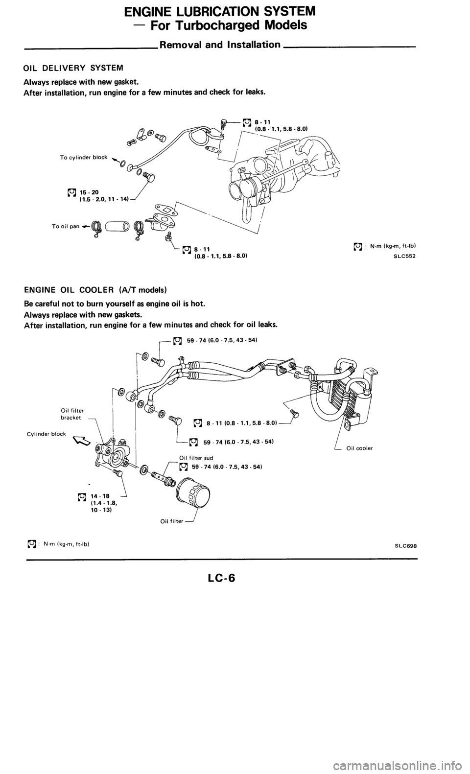 NISSAN 300ZX 1985 Z31 Engine Lubrication And Cooling System Workshop Manual, Page 6