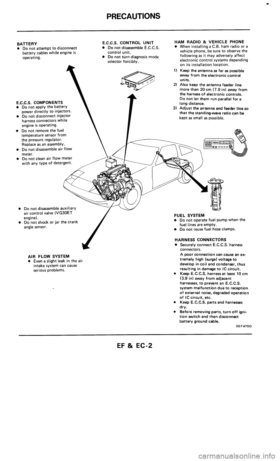 Nissan 300zx 1986 Z31 Engine Fuel And Emission Control System Filter Location Workshop Manual