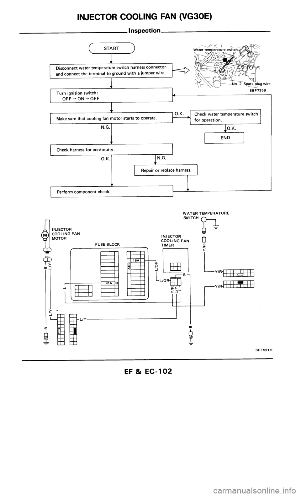 Nissan 300zx 1986 Z31 Engine Fuel And Emission Control System Wiring Harness Workshop Manual