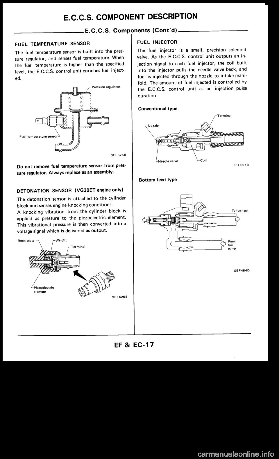 NISSAN 300ZX 1985 Z31