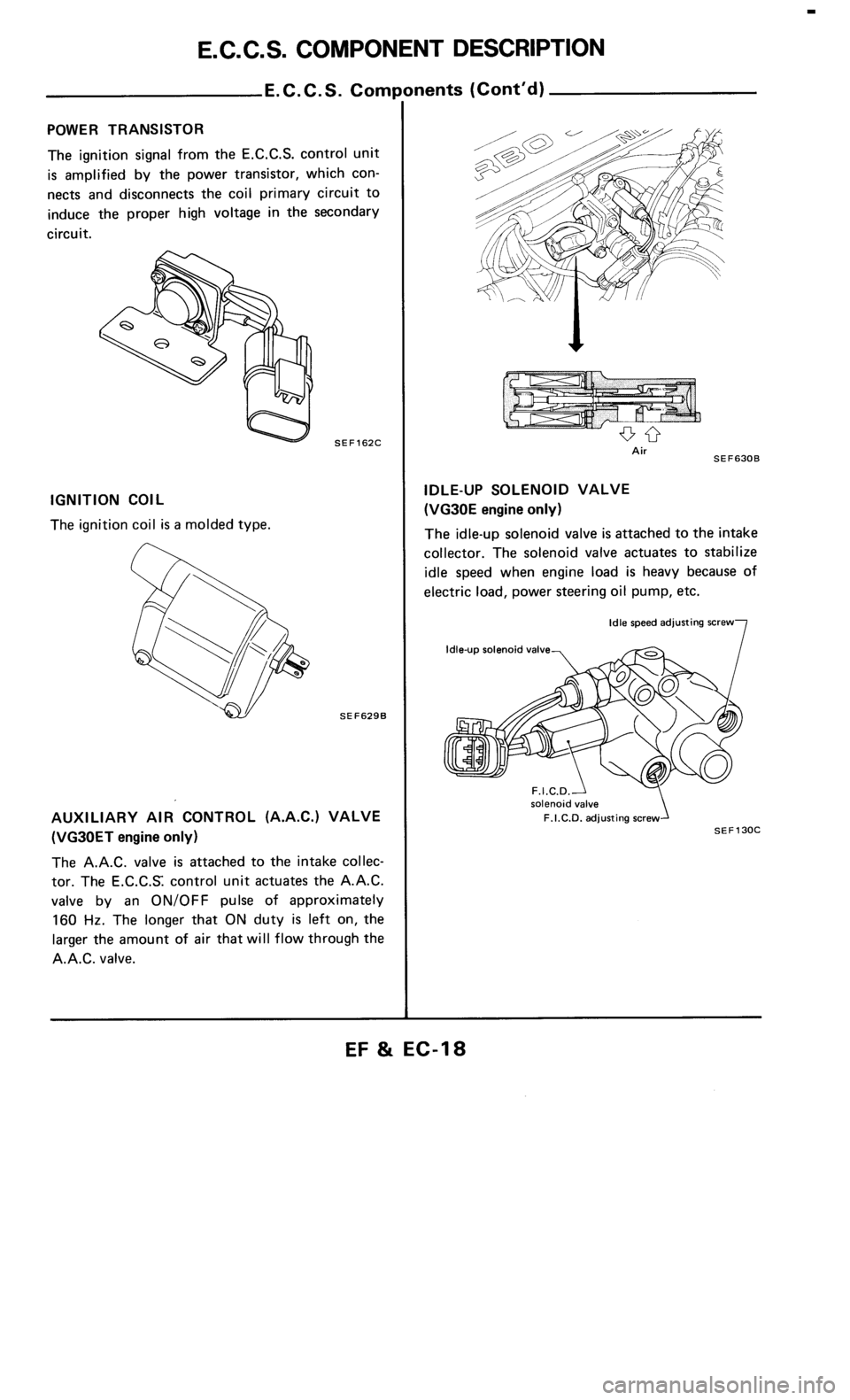 Nissan 300zx 1985 Z31 Engine Fuel And Emission Control System Vg30e Wiring Diagram Workshop Manual