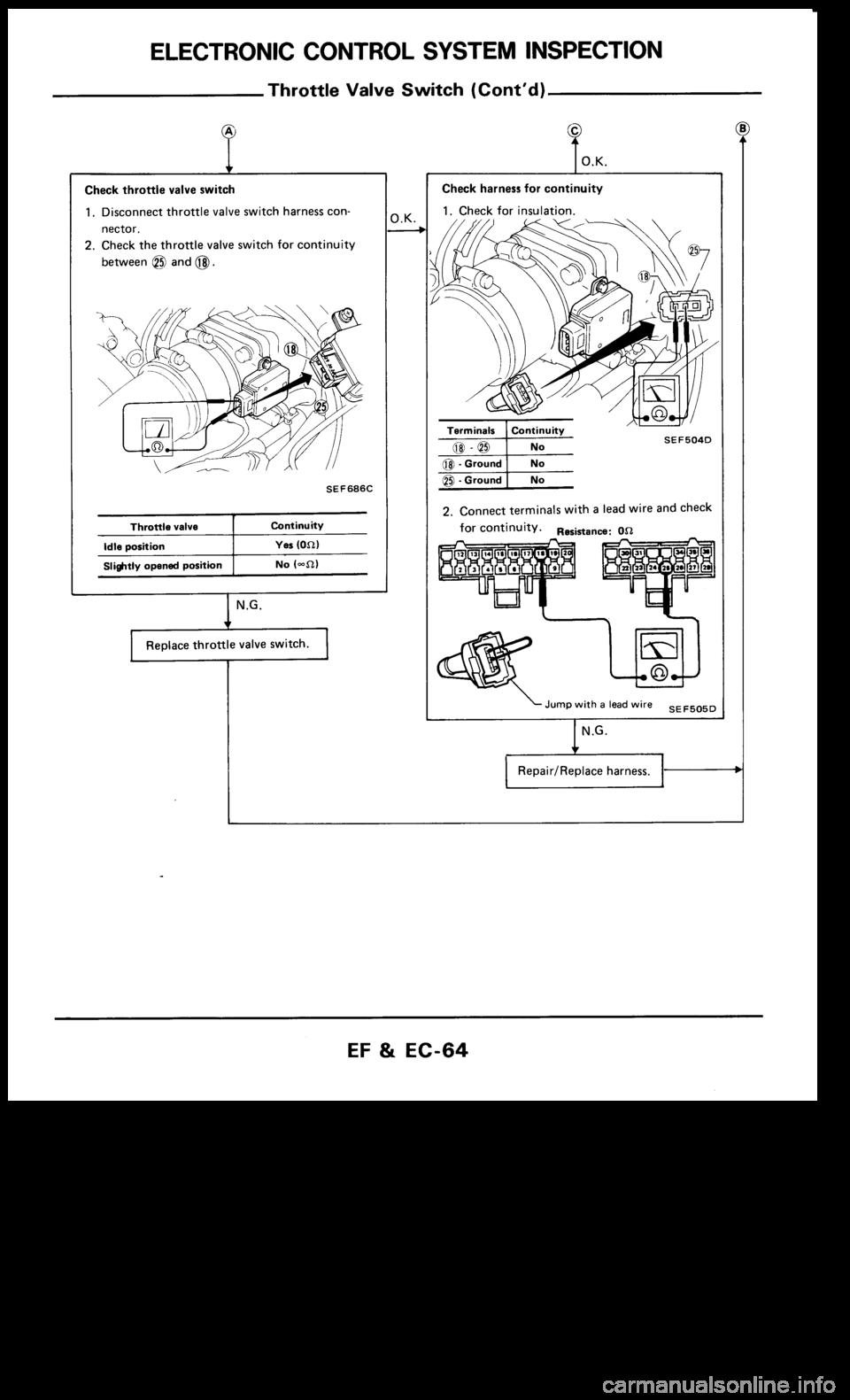 mini ipad circuit diagram html