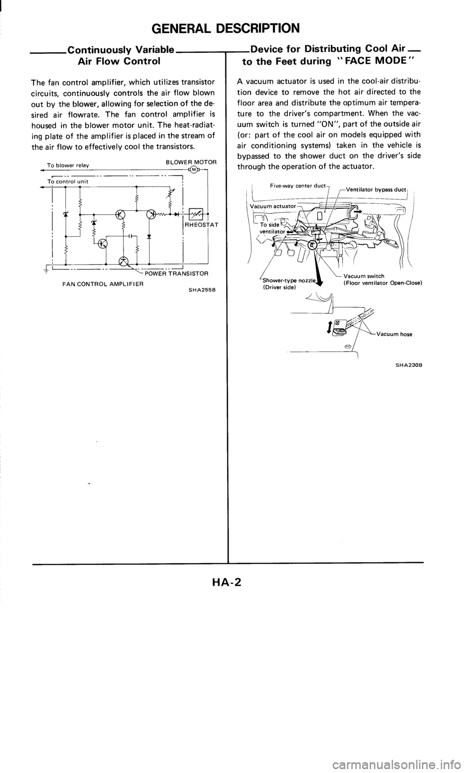 NISSAN 300ZX 1986 Z31 Heather And Air Conditioner Workshop Manual