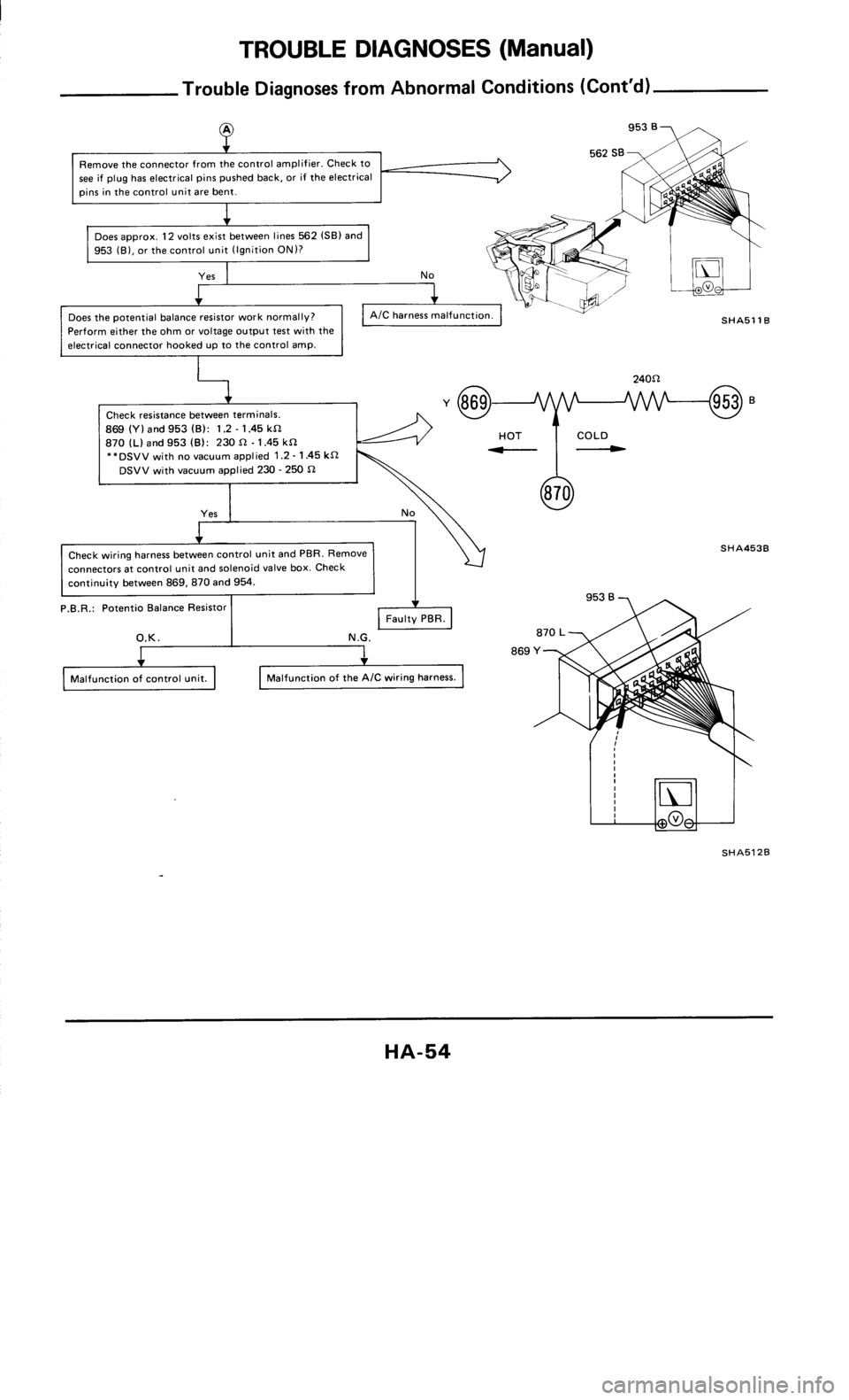 Nissan 300zx 1986 Z31 Heather And Air Conditioner Workshop Manual Wiring Harness