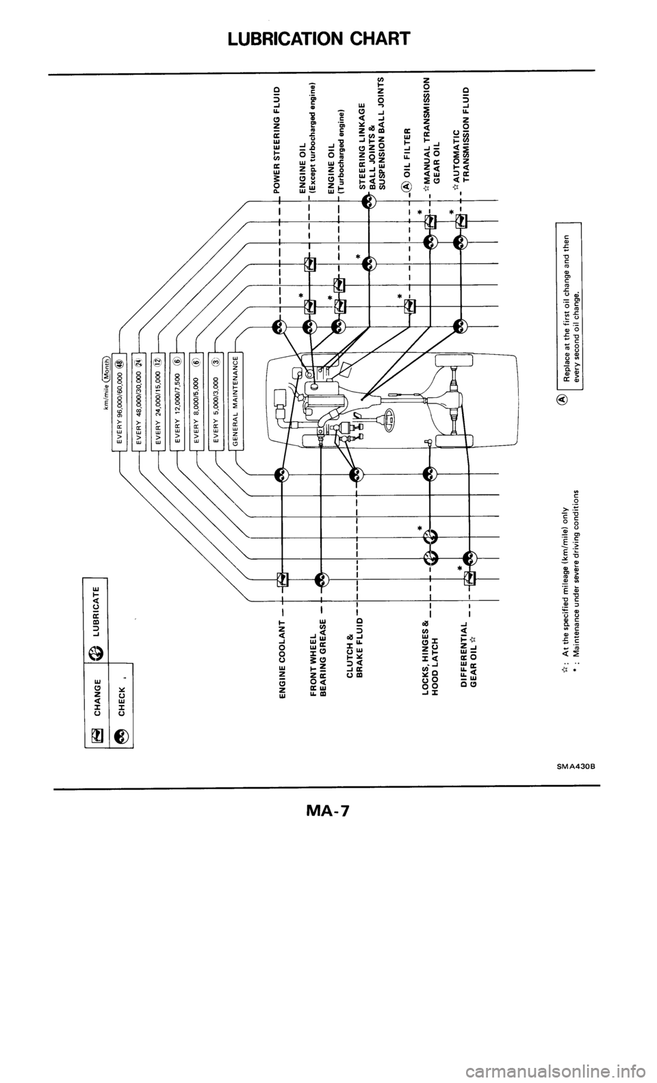 nissan d21 fuel pump diagram html