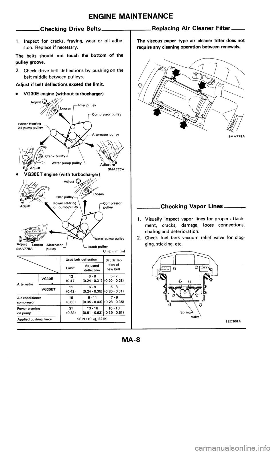 Nissan zx z maintenance workshop manual