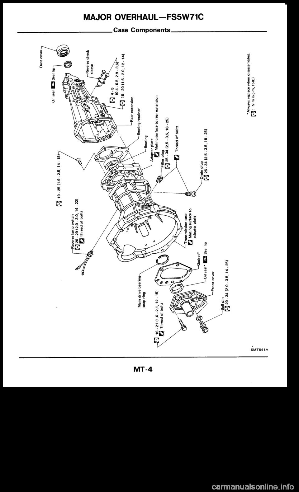 haynes manual nissan juke