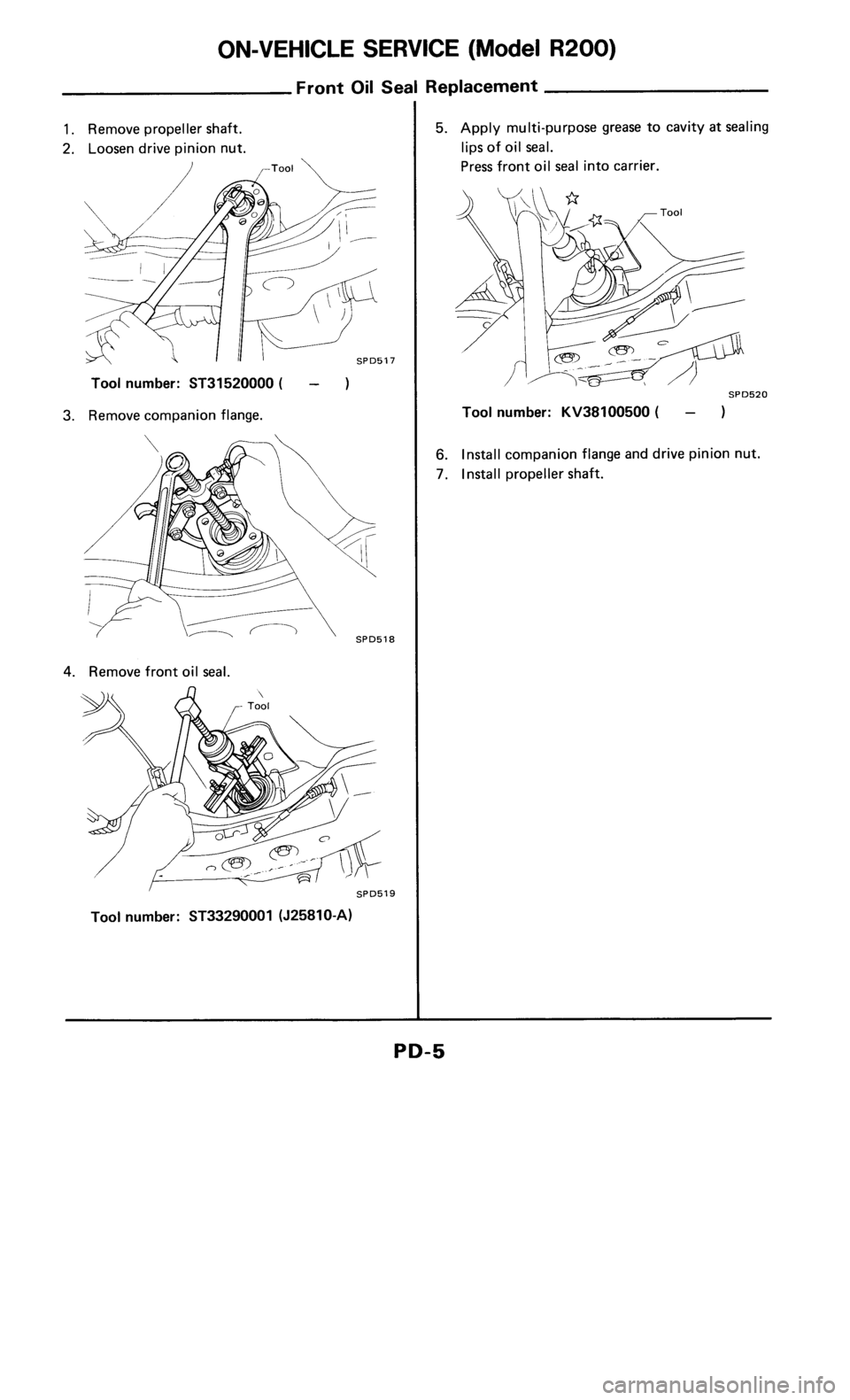 NISSAN 300ZX 1986 Z31 Propeller Shaft And Differential Carrier Workshop Manual, Page 5