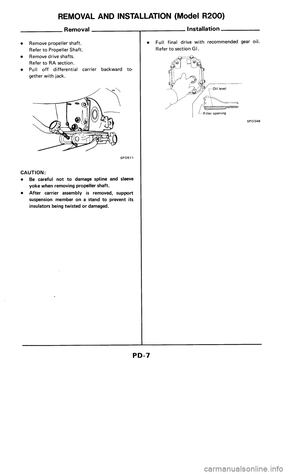 NISSAN 300ZX 1986 Z31 Propeller Shaft And Differential Carrier Workshop Manual, Page 7