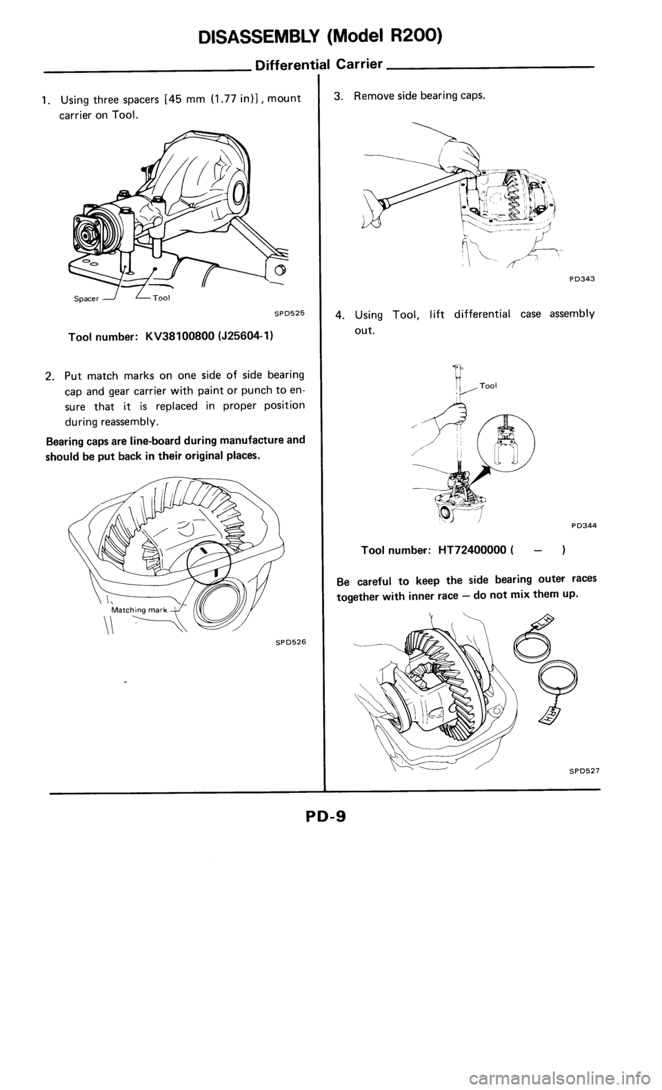 NISSAN 300ZX 1986 Z31 Propeller Shaft And Differential Carrier Workshop Manual, Page 9