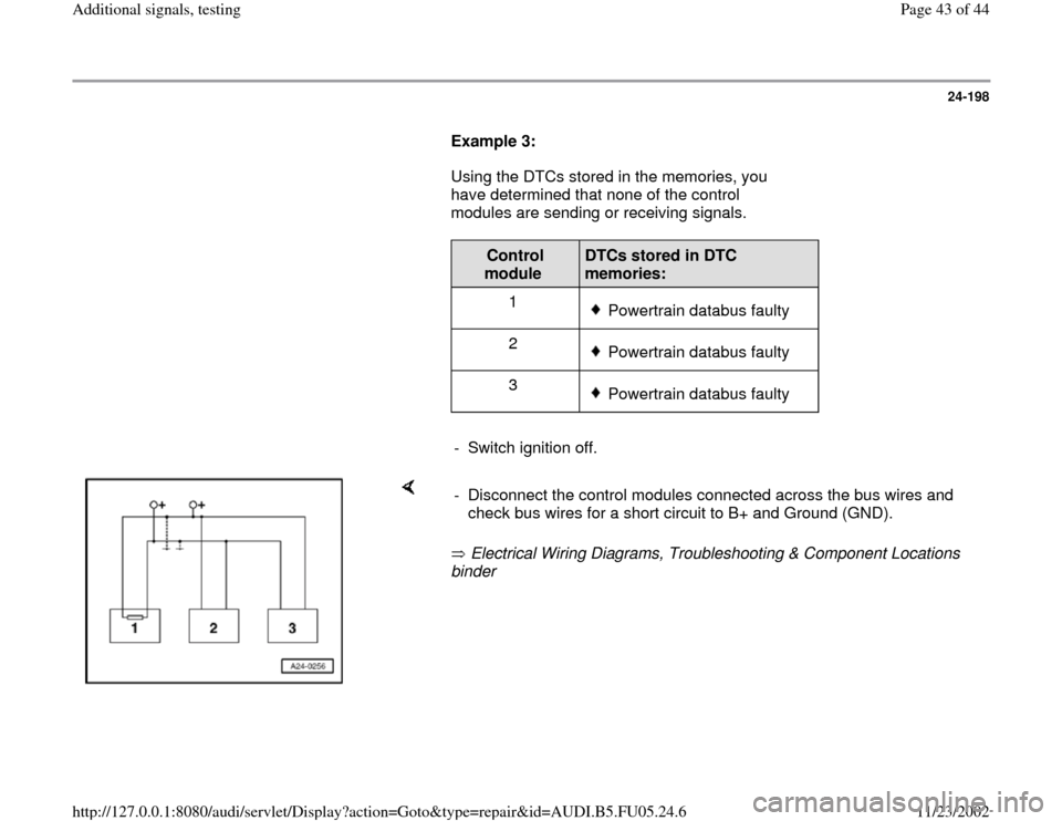 AUDI A4 2000 B5 / 1.G ATQ Engine Additional Signals Testing Workshop Manual, Page 43