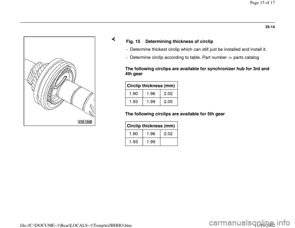AUDI A4 1999 B5 / 1.G 01A Transmission Input Shaft Assembly User Guide 35-14        The following circlips are available for synchronizer hub for 3rd and  4th gear   The following circlips are available for 5th gear   Fig. 15  Determining thickness of circlip -  Determin